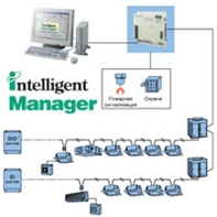 Intelligent Manager II